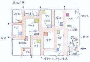 学びの日常化概念図